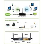 TP-Link Archer C5 AC1200 WiFi DualBand Gbit Router (3)