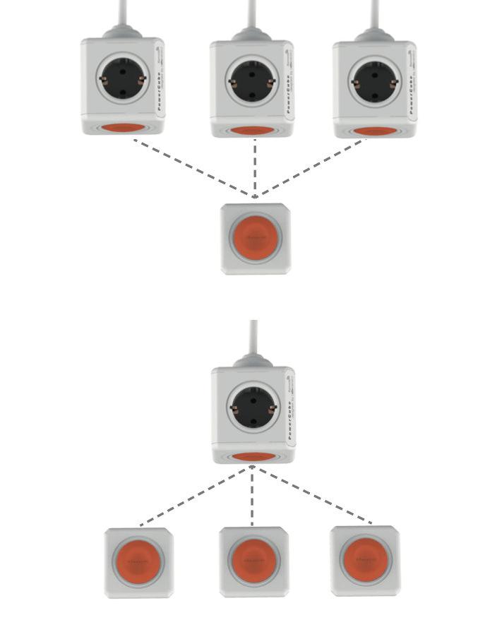 Spínaná zásuvka PowerCube Remote se snadným párováním