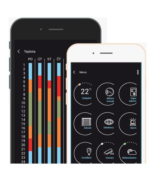 Chytré sady iNels (Smart Home) s možností ovládání přes telefon, tablet nebo počítač