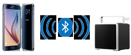 Přenosný reproduktor Technaxx MAXI Musicman BT-X10 - Bluetooth spojení s telefonem
