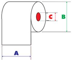 Jak vybrat správnou velikost termo kotoučku k tiskárnám