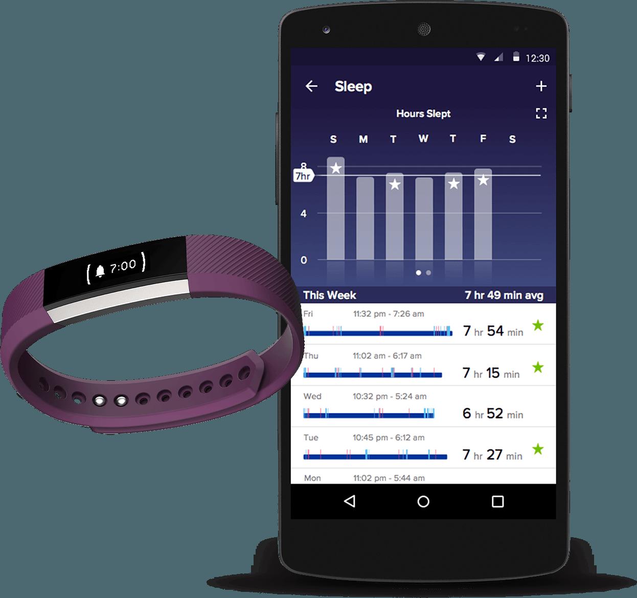 Sledování spánku s fitness náramkem Fitbit Alta
