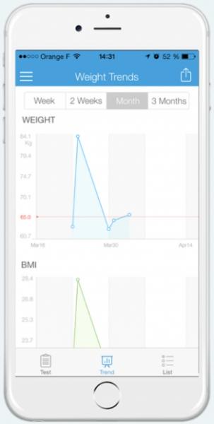 Chytrá odobní váha iHealth CORE HS6 - aktivity