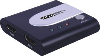 PremiumCord HDMI splitter 1-2 Port mini, FULL HD
