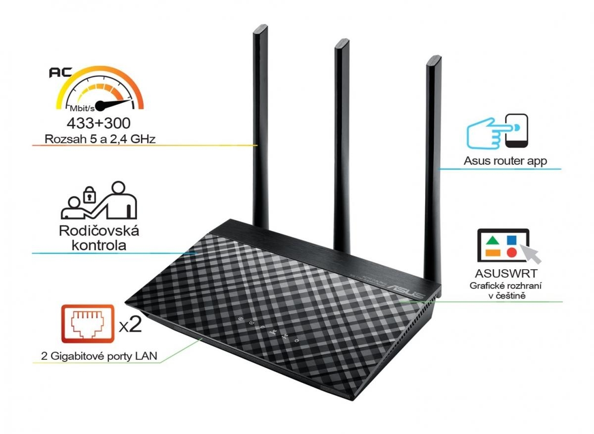 ASUS AC750 Dual-Band Gigabit Router RT-AC53 90IG02Z1-BM3000